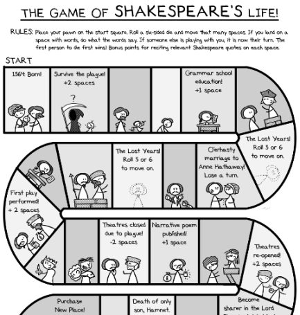 Shakespeare board game - Mya Gosling